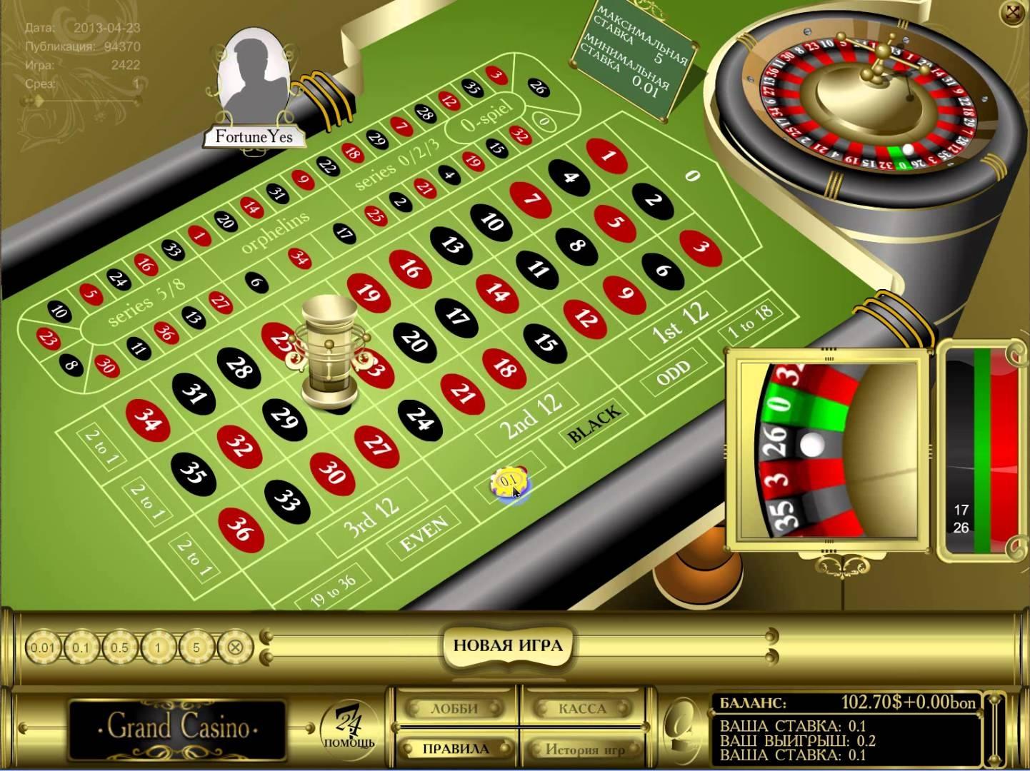 метод выигрыша в казино