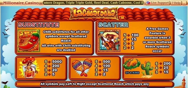 Игровые автоматы фруктовый коктейль 2 бесплатно