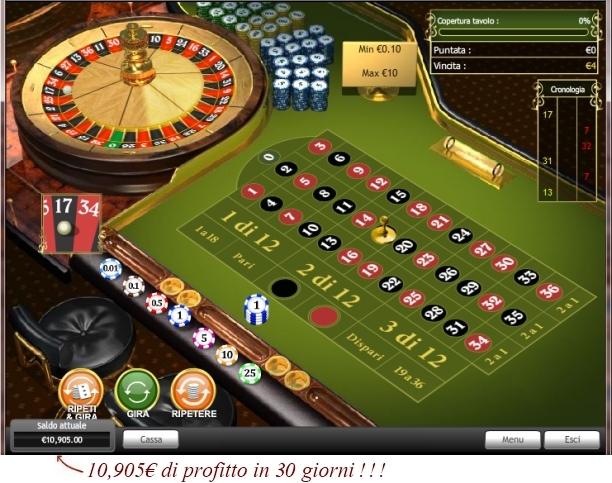 Guadagnare soldi online con la roulette