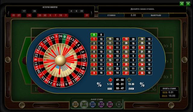 Выиграть в казино 10-20