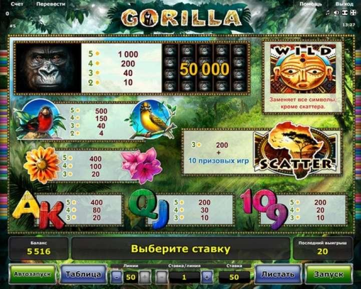 Ігровий автомат gorilla