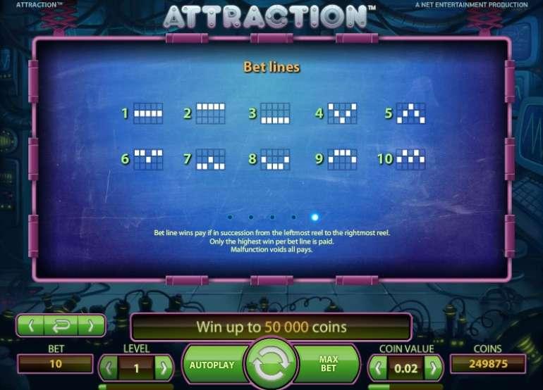 Reel attraction игровой автомат