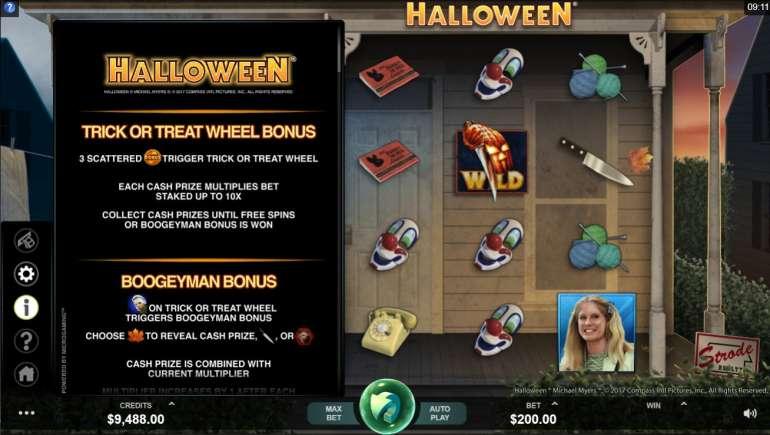 Ігрові автомати онлайн безкоштовно без реєстрації жаби